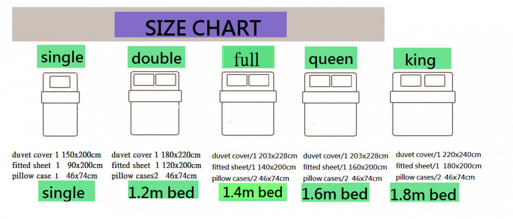 size in english revised